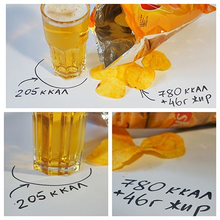 калорийность пива и чипсов