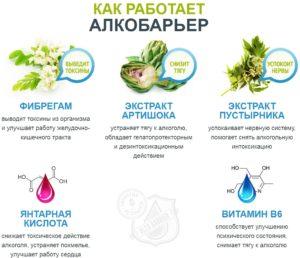 Инфографика: принцип действия средства