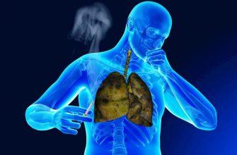 Кашель курильщика возникает после длительного курения