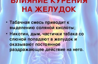Курение негативно влияет на желудок