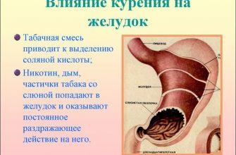 Курение при гастрите запрещено, ведь вредит желудку