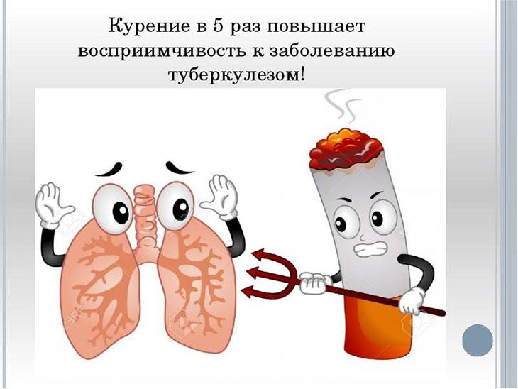 Курение провоцирует развитие туберкулеза