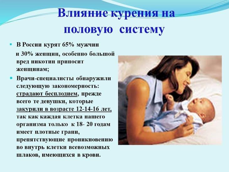 Курение вредит репродуктивному здоровью женщин