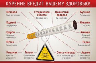 Курение вредит здоровью, особенно на голодный желудок