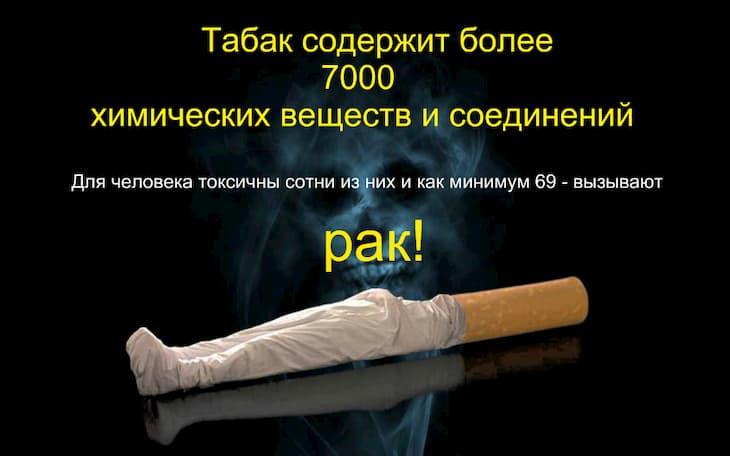 Рак от курения распространенное явление