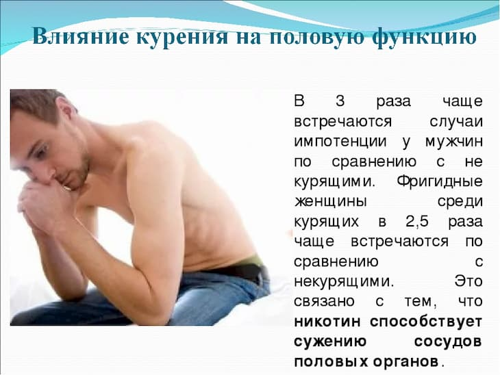 Вред курения для потенции - приговор для мужчин