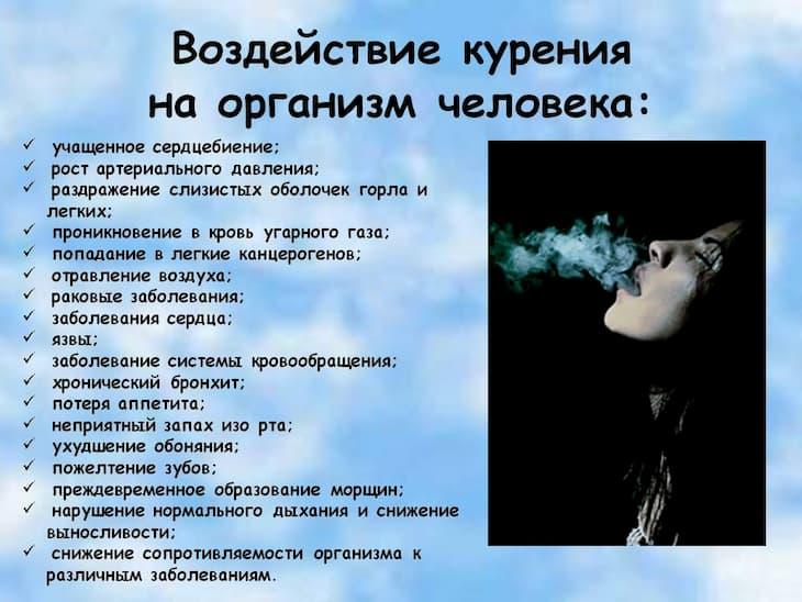 Вся правда о курении в одной картинке